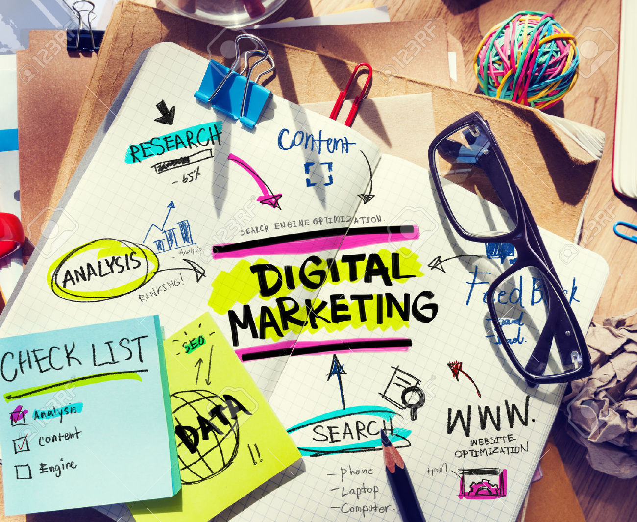 Digital Marketing Checklist For Small Businesses