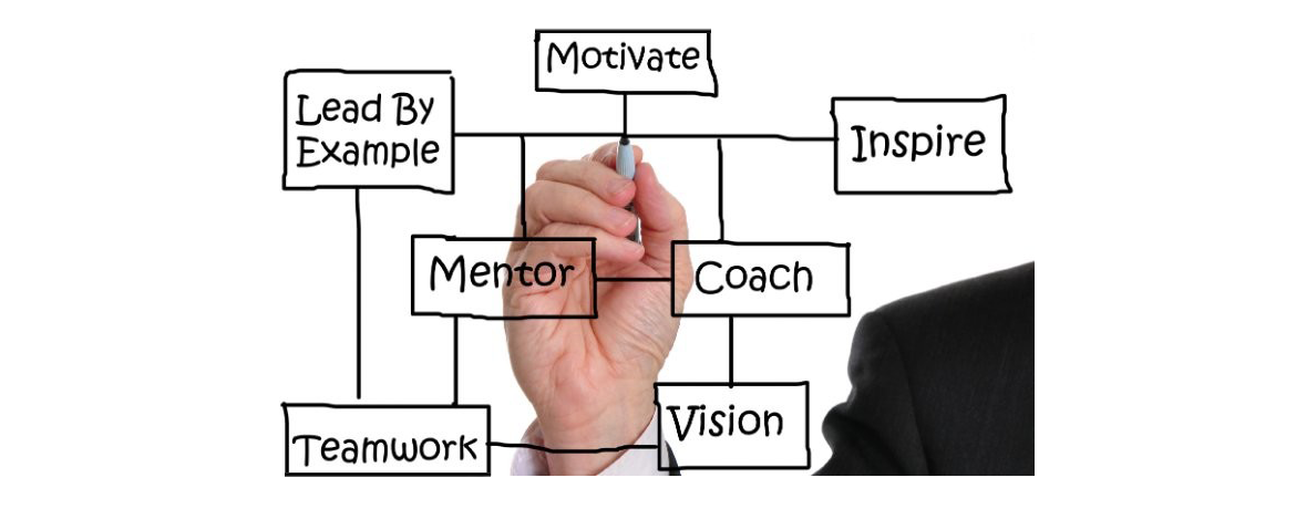 Blog Main Img-Become a Great Employee Mentor